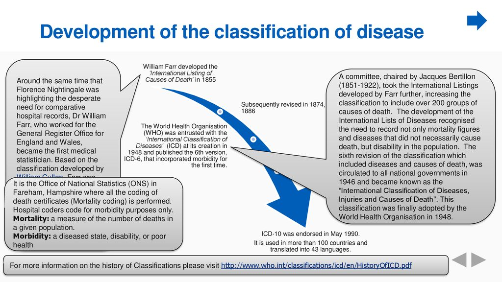 Development of the classification of disease