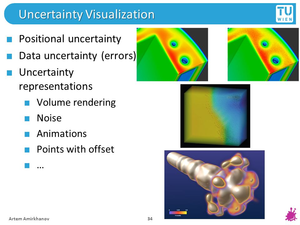 Uncertainty Visualization