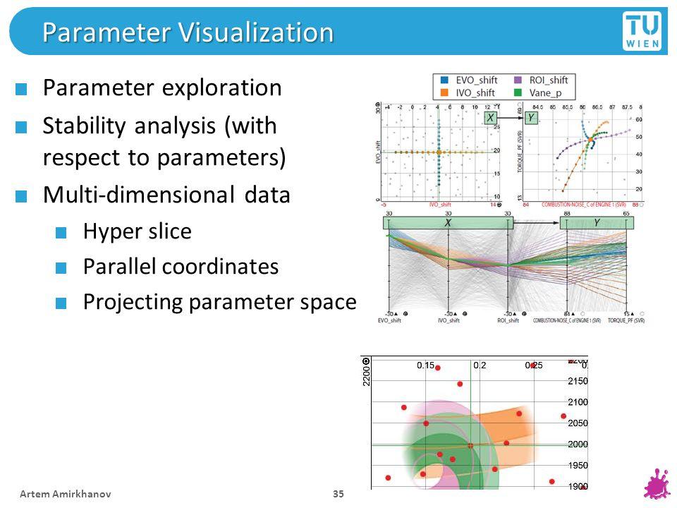 Parameter Visualization