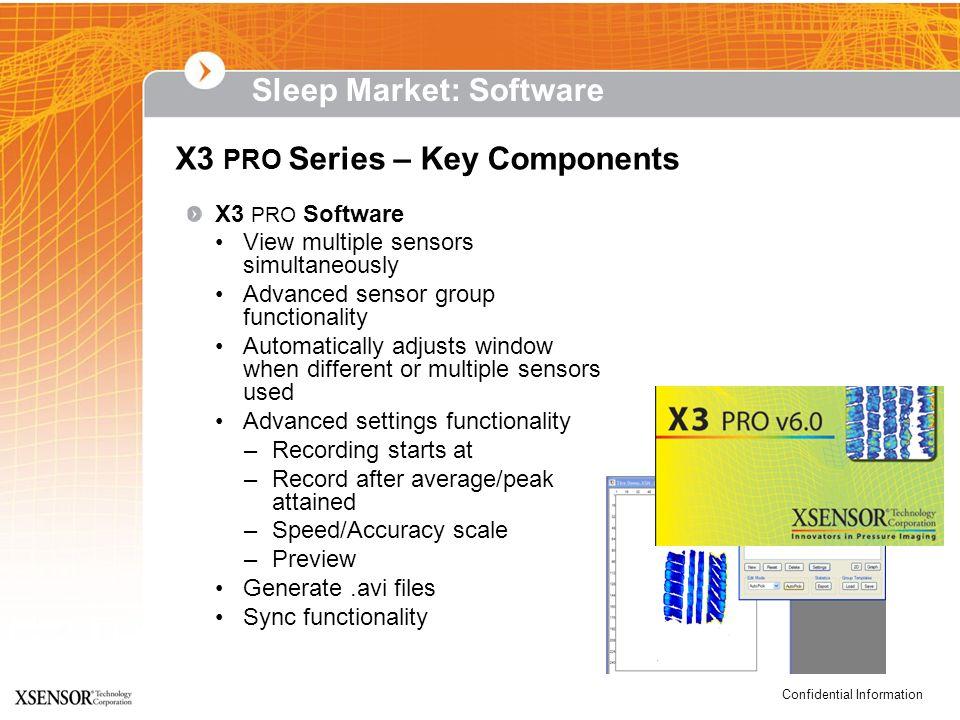 Sleep Market: Software