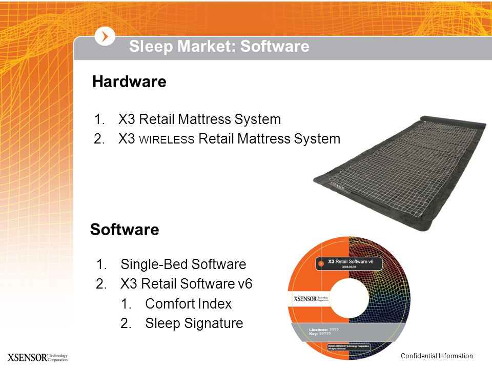 Sleep Market: Software