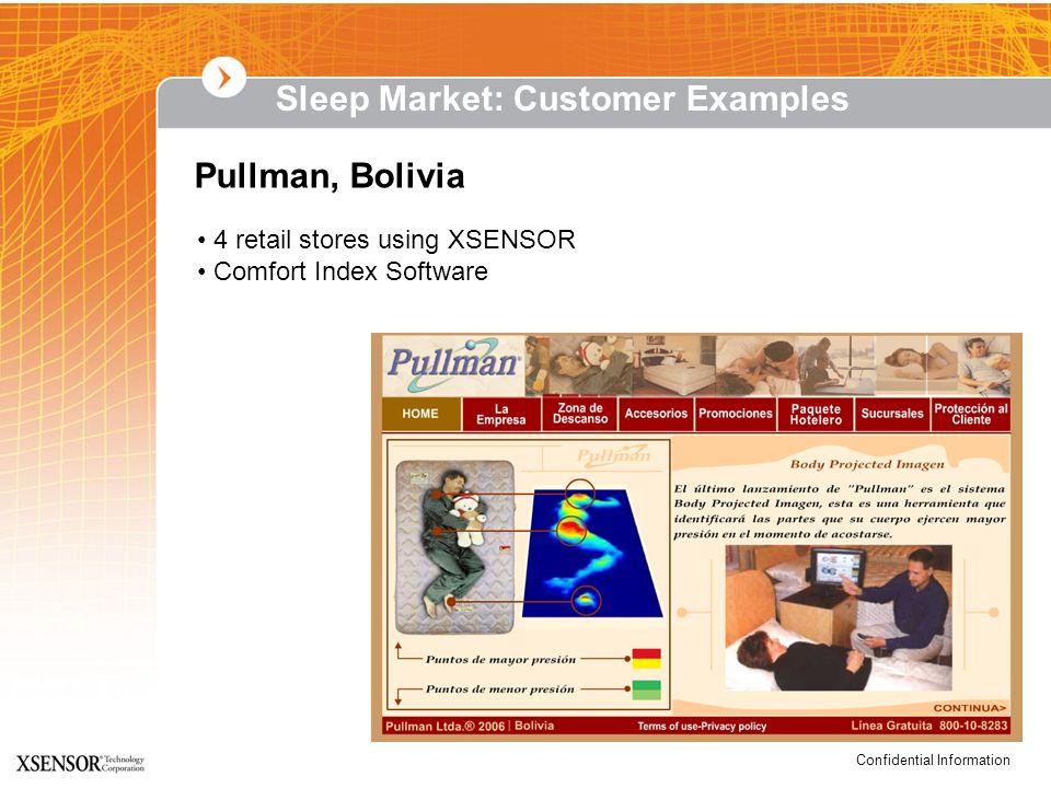 Sleep Market: Customer Examples