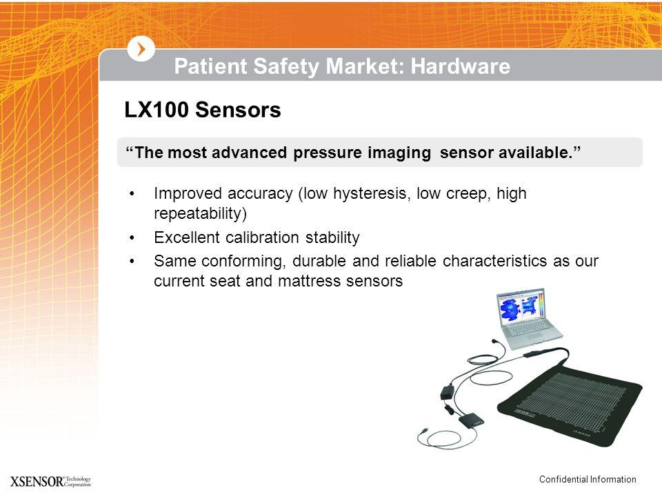 Patient Safety Market: Hardware