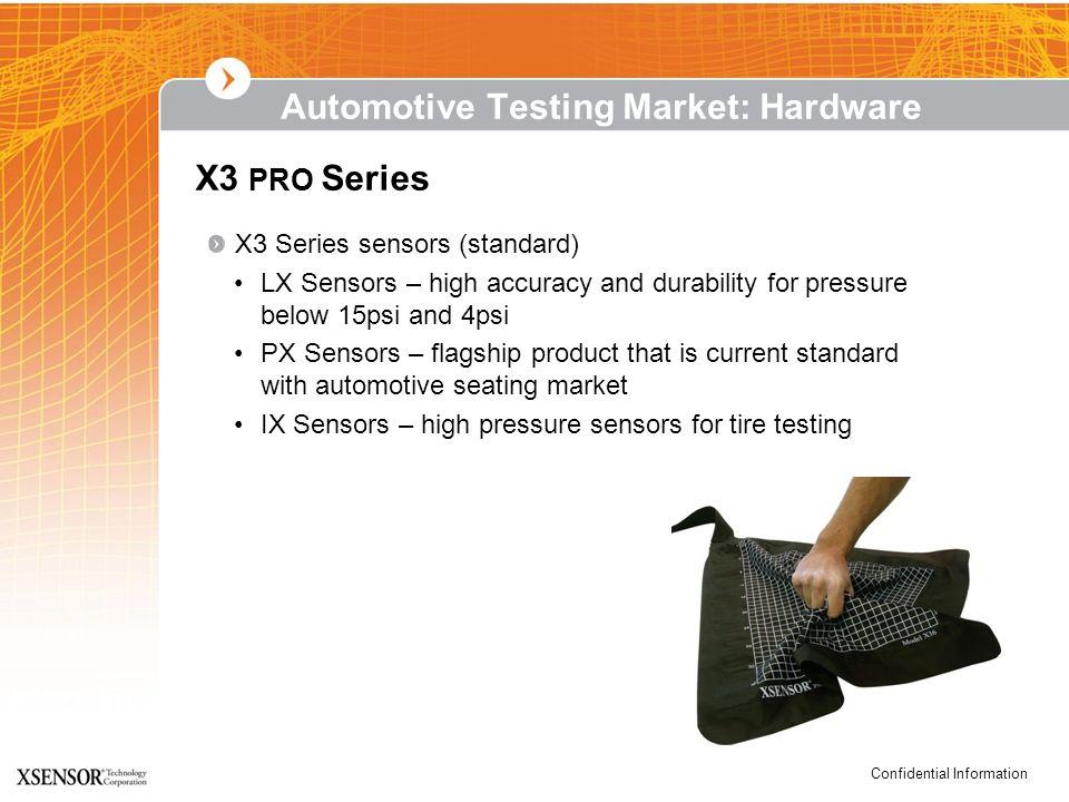 Automotive Testing Market: Hardware
