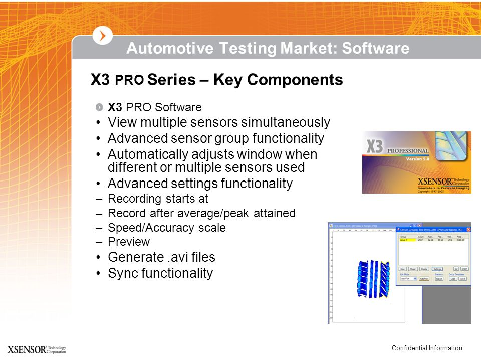 Automotive Testing Market: Software