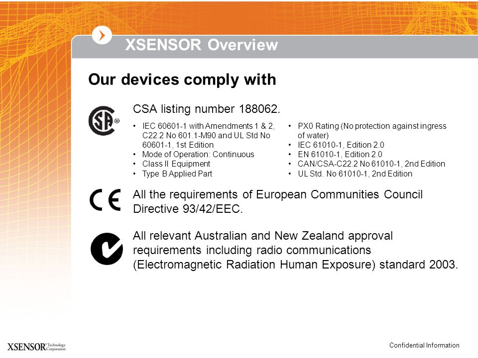 Our devices comply with