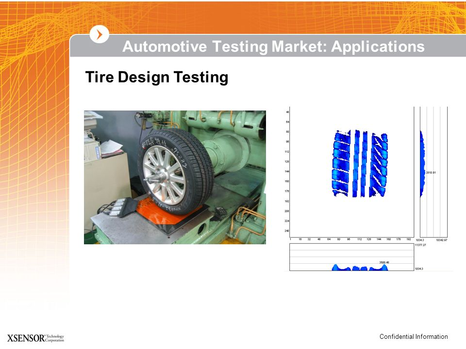 Automotive Testing Market: Applications