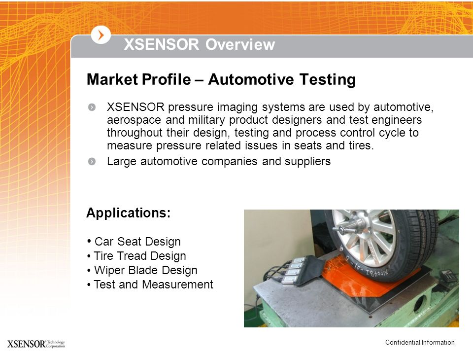 Market Profile – Automotive Testing