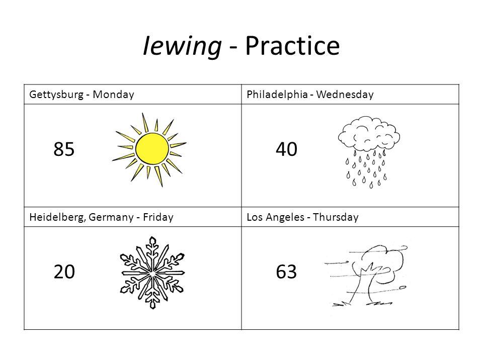 Iewing - Practice 85 40 20 63 Gettysburg - Monday