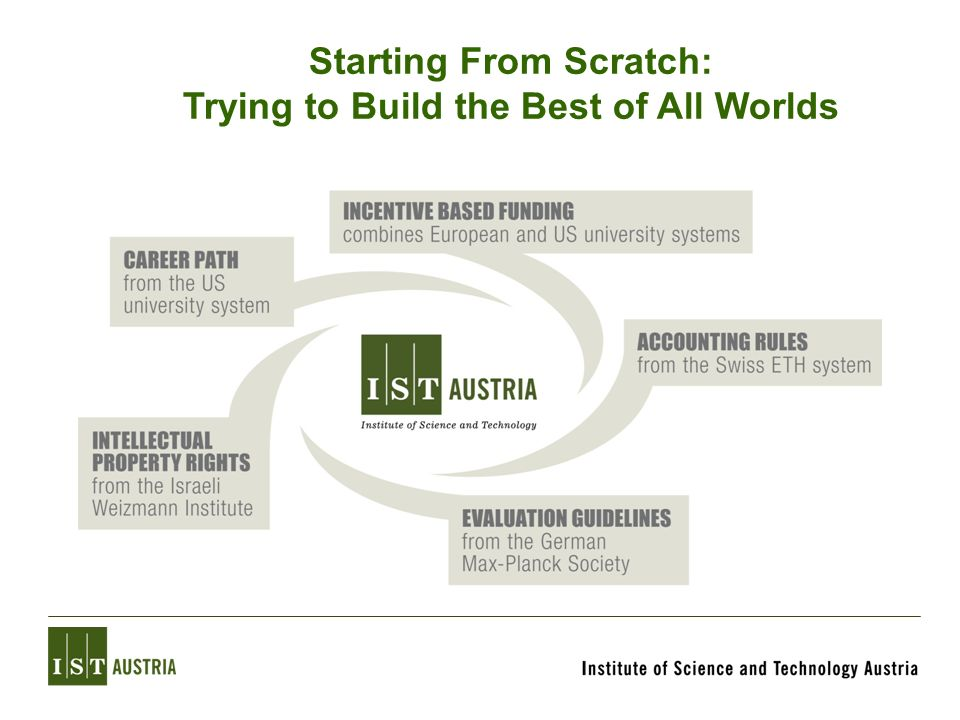 Starting From Scratch: Trying to Build the Best of All Worlds