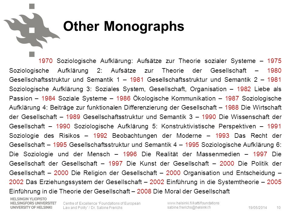 Other Monographs