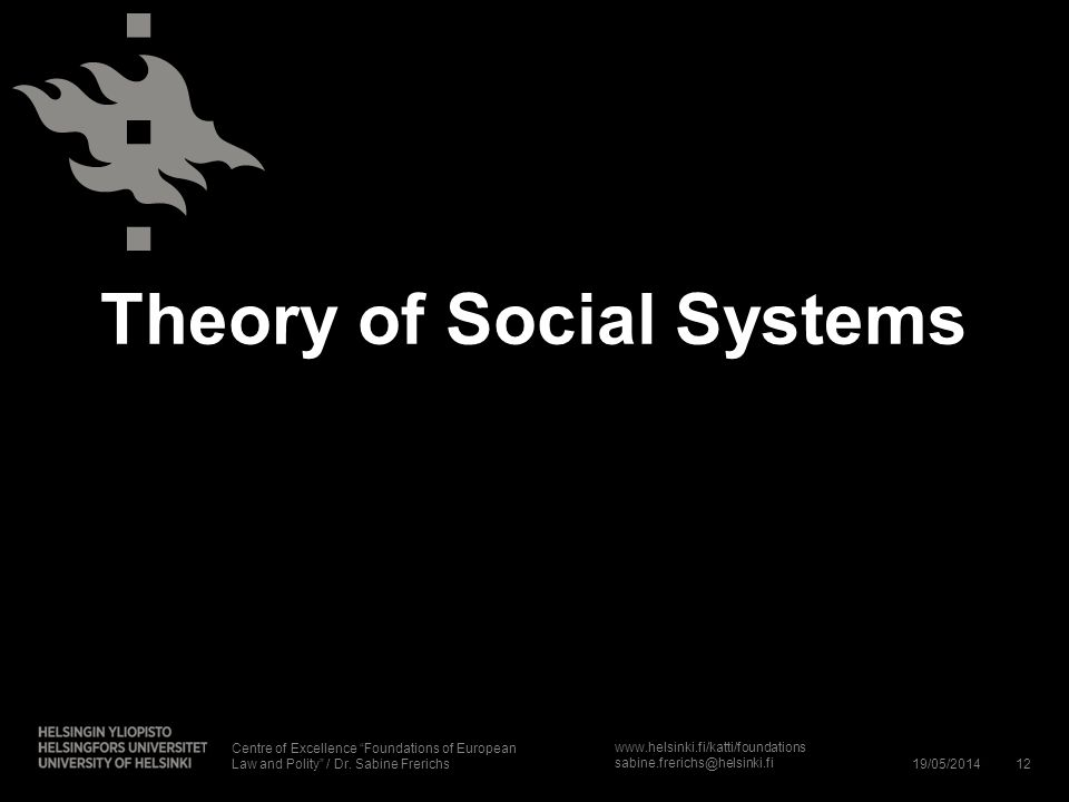 Theory of Social Systems