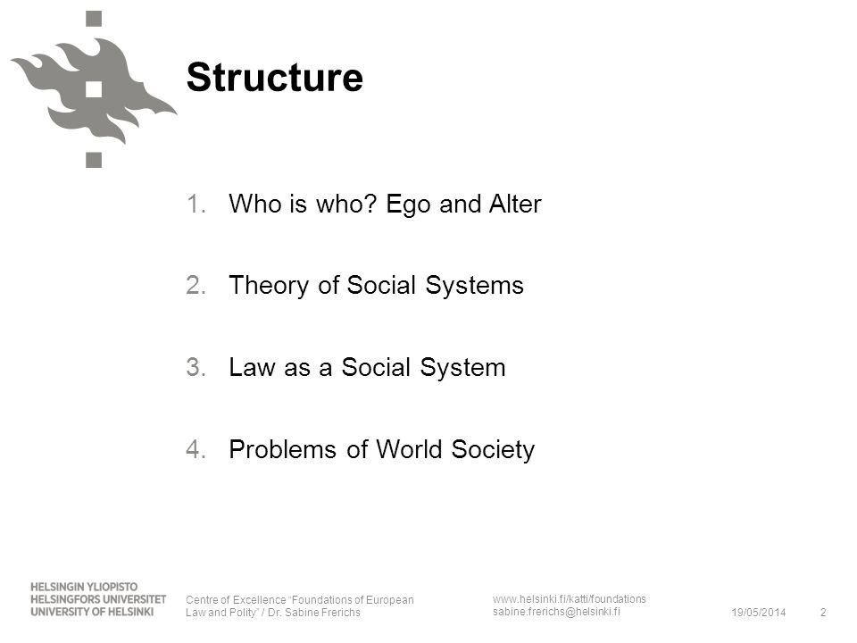 Structure Who is who Ego and Alter Theory of Social Systems