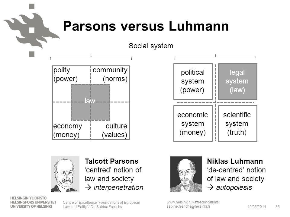 Parsons versus Luhmann