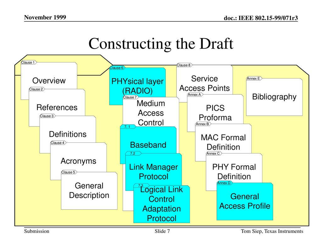 Constructing the Draft