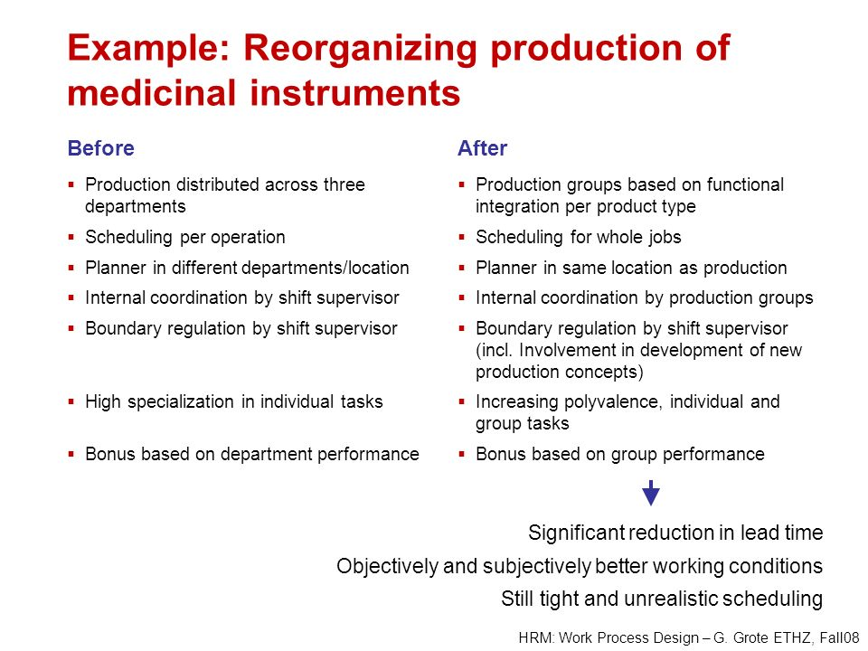 Example: Reorganizing production of medicinal instruments