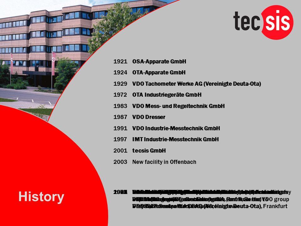 History 1921 OSA-Apparate GmbH 1924 OTA-Apparate GmbH