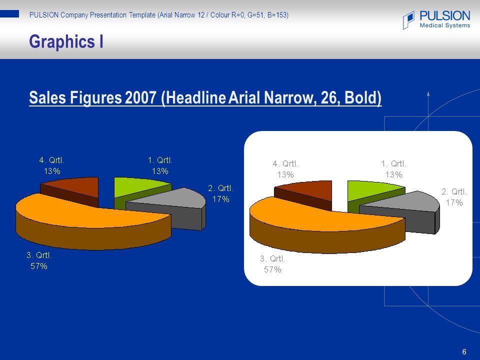 Graphics I Sales Figures 2007 (Headline Arial Narrow, 26, Bold)