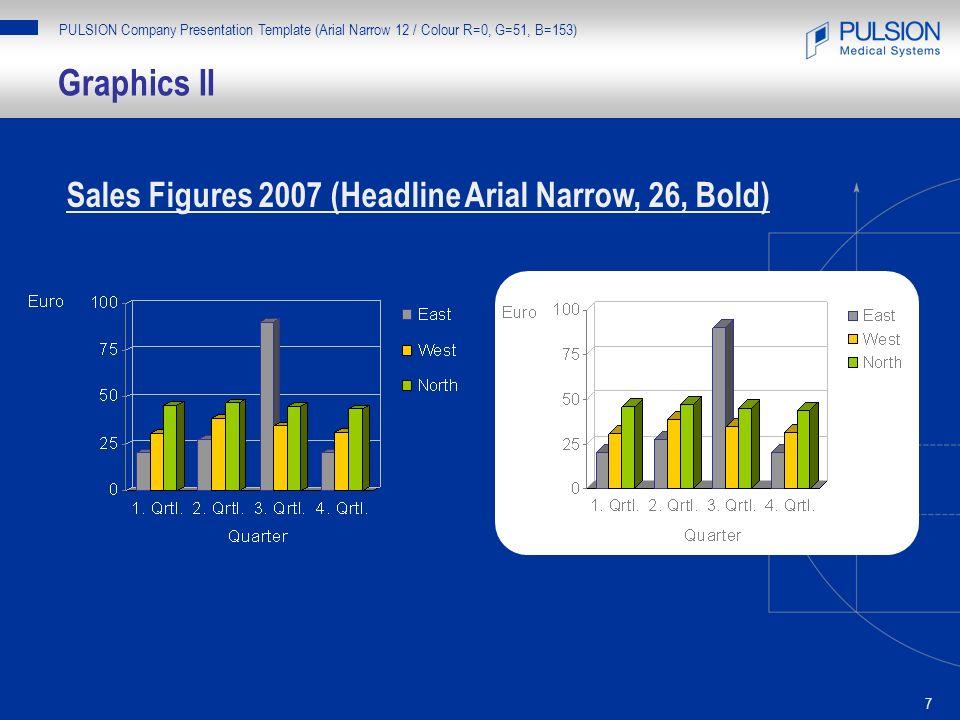 Graphics II Sales Figures 2007 (Headline Arial Narrow, 26, Bold)