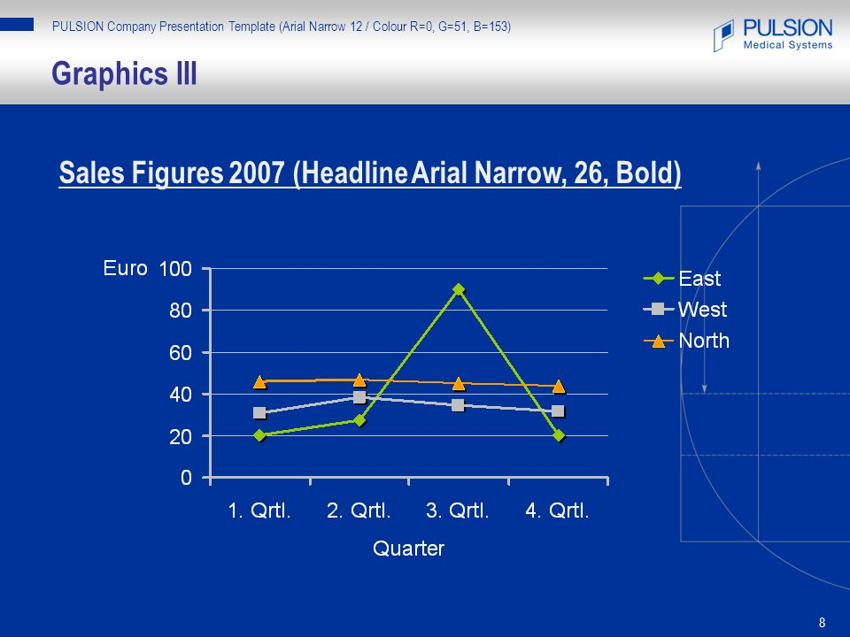 Graphics III Sales Figures 2007 (Headline Arial Narrow, 26, Bold)