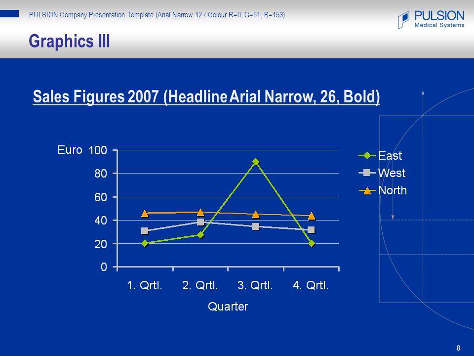 Graphics III Sales Figures 2007 (Headline Arial Narrow, 26, Bold)