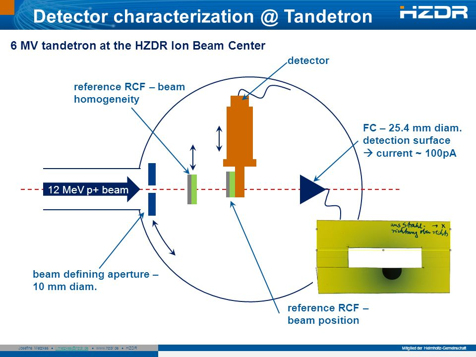 Detector characterization @ Tandetron