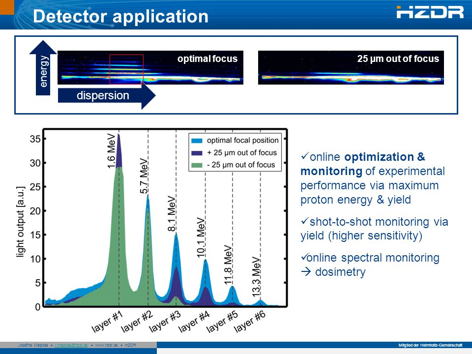 Detector application dispersion
