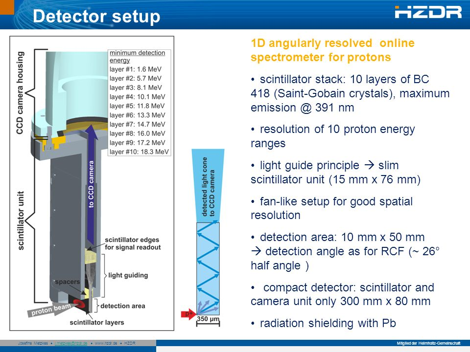 Detector setup 1D angularly resolved online spectrometer for protons