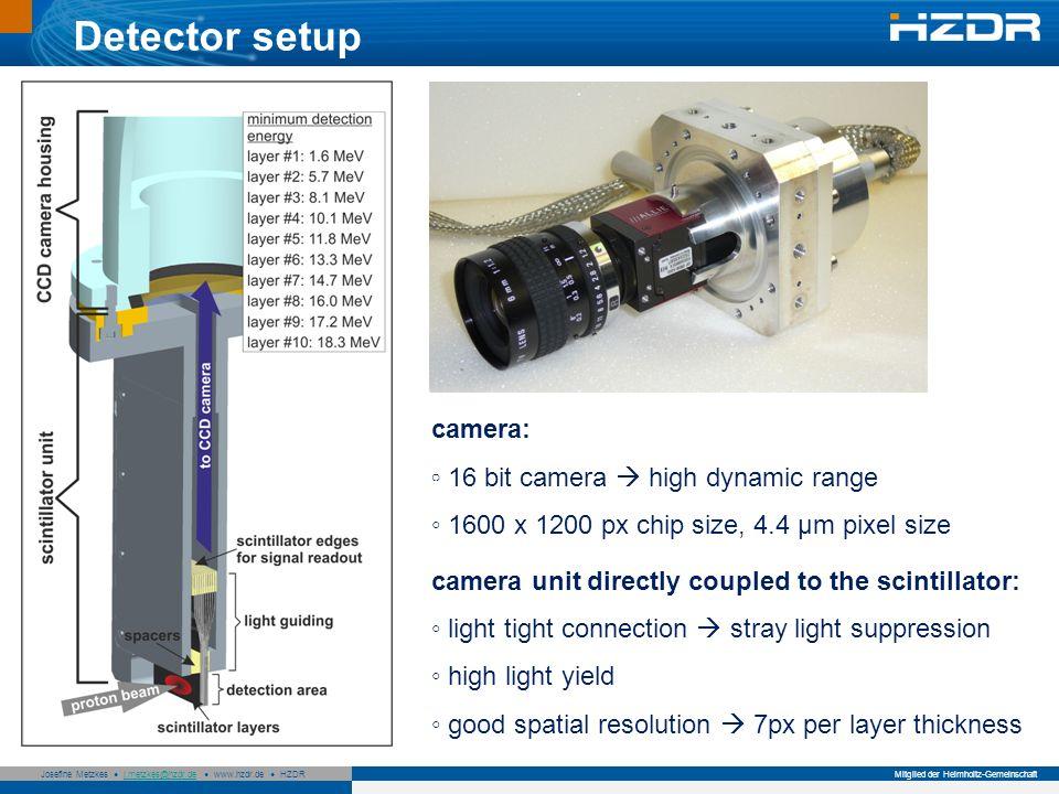 Detector setup camera: ◦ 16 bit camera  high dynamic range ◦ 1600 x 1200 px chip size, 4.4 µm pixel size.