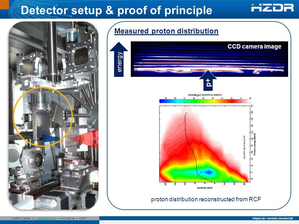 Detector setup & proof of principle