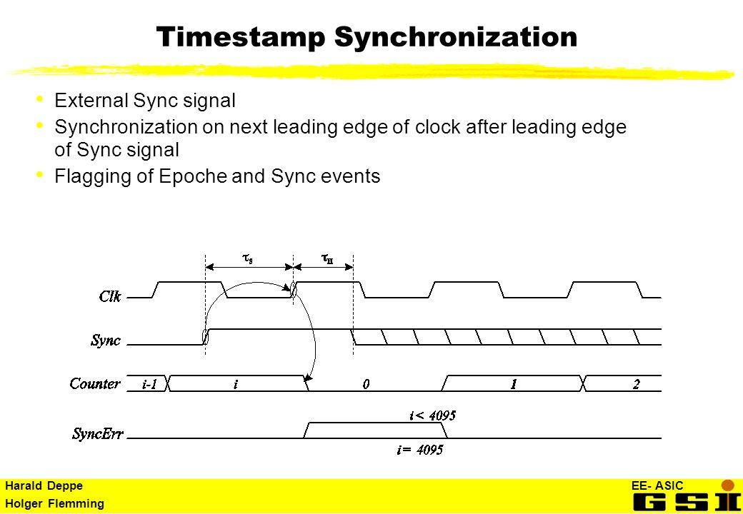 Timestamp Synchronization