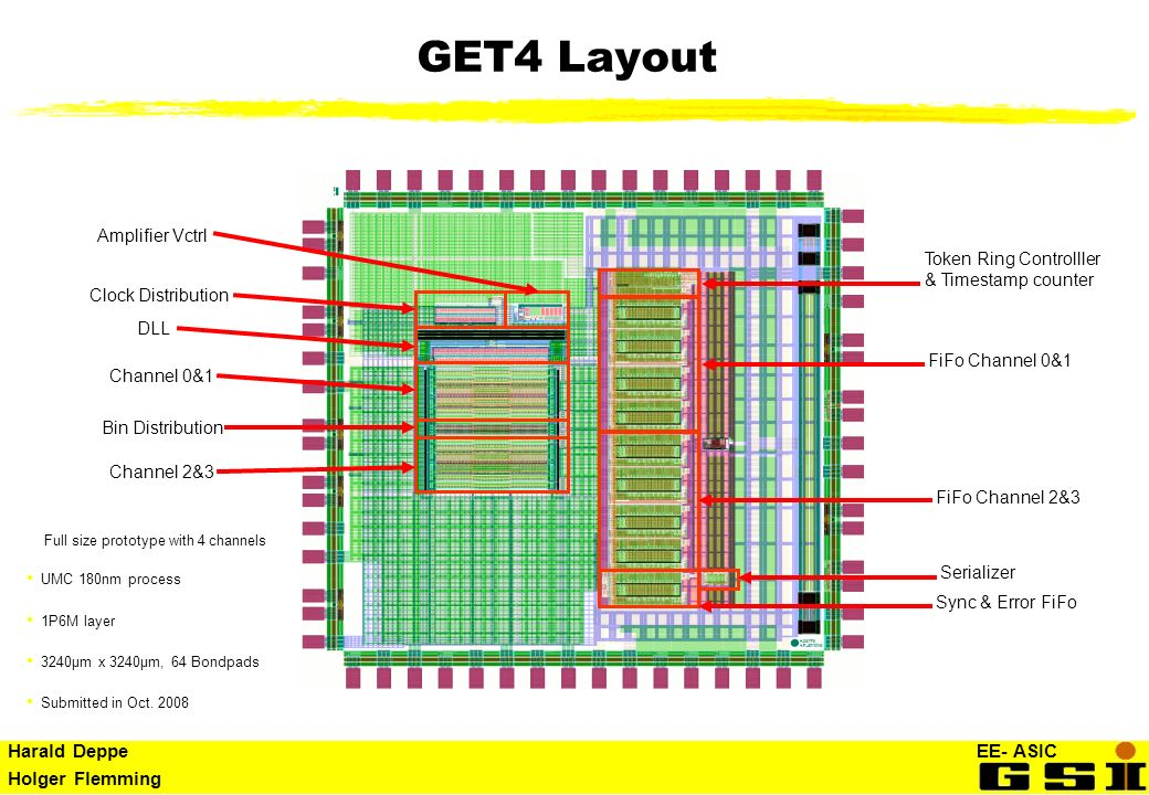 GET4 Layout Full size prototype with 4 channels Amplifier Vctrl