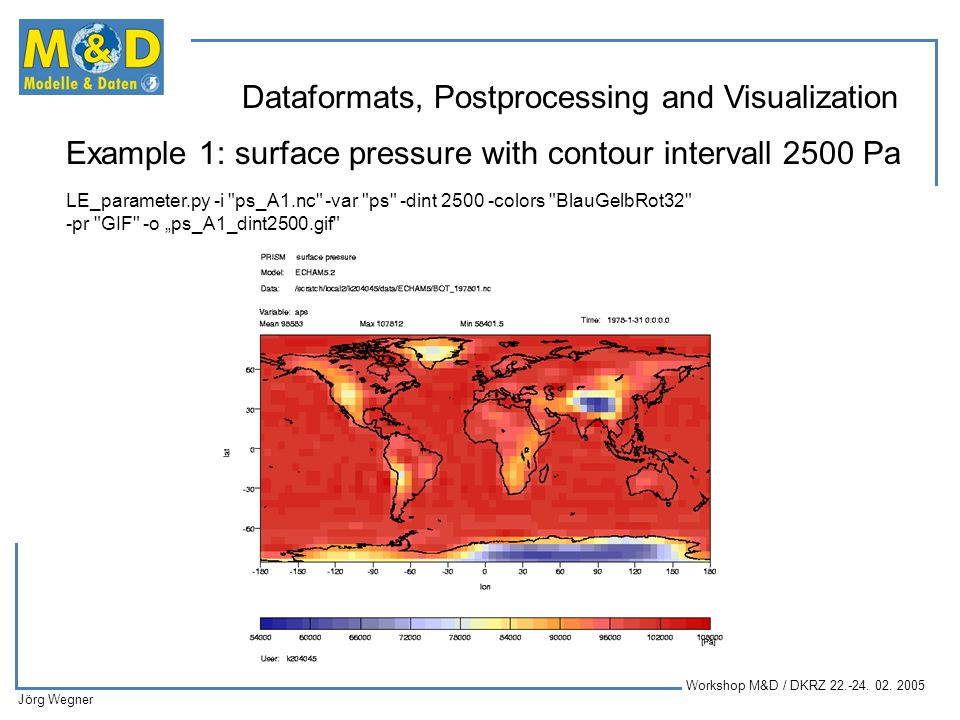 Example 1: surface pressure with contour intervall 2500 Pa