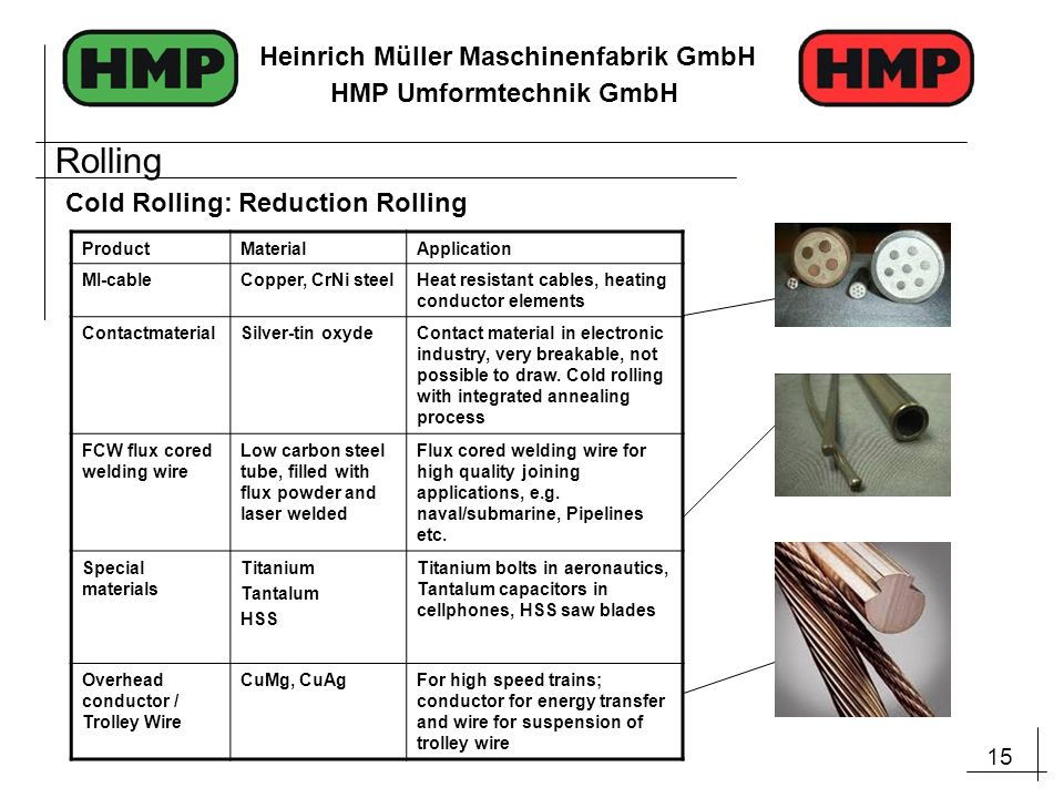 Rolling Cold Rolling: Reduction Rolling Product Material Application