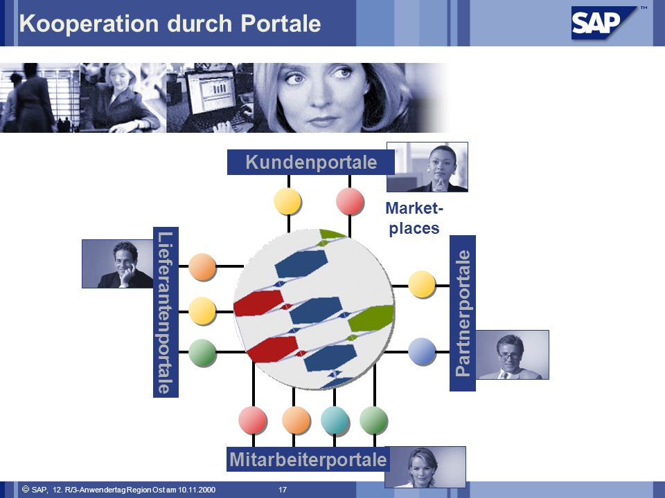 Kooperation durch Portale