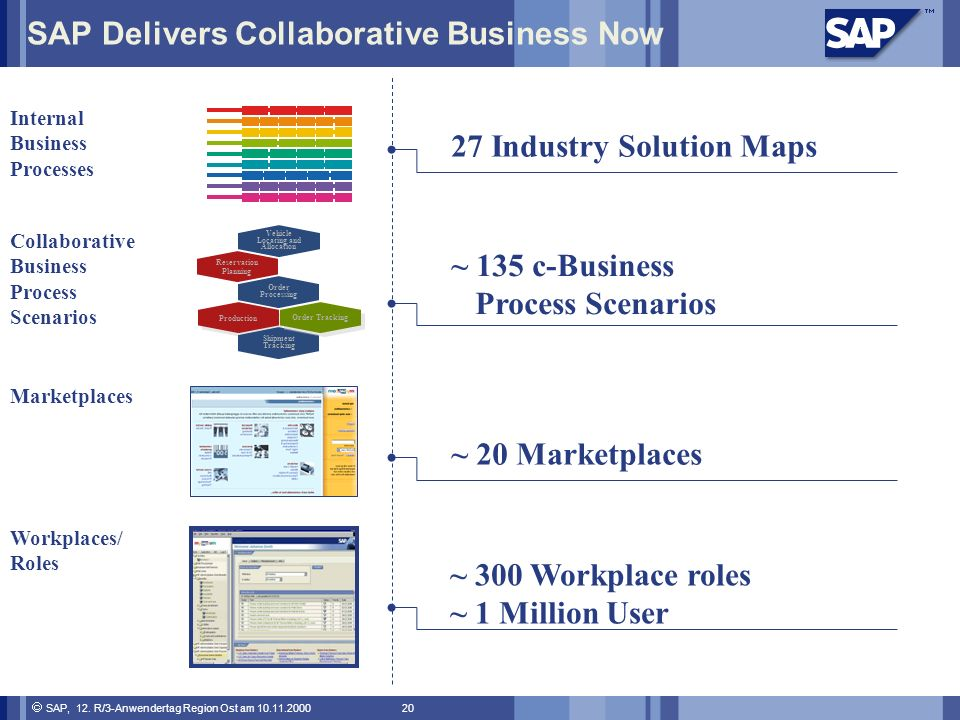 SAP Delivers Collaborative Business Now