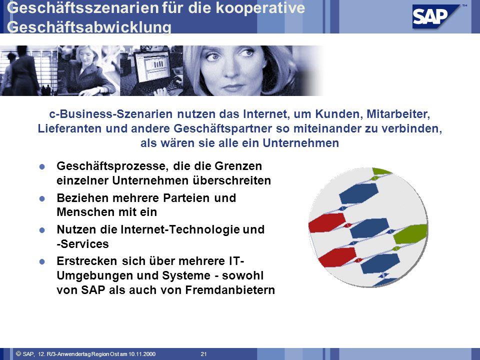 Geschäftsszenarien für die kooperative Geschäftsabwicklung