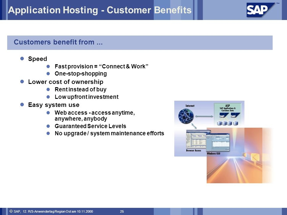 Application Hosting - Customer Benefits