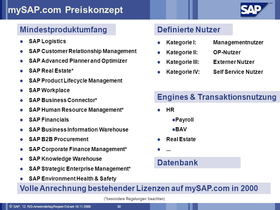 mySAP.com Preiskonzept