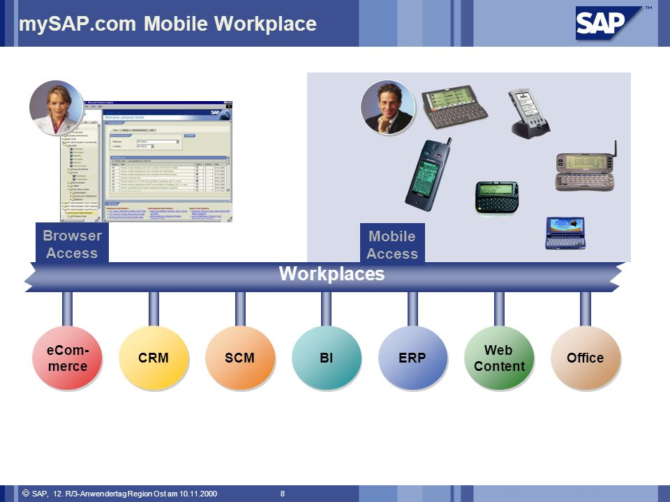 mySAP.com Mobile Workplace