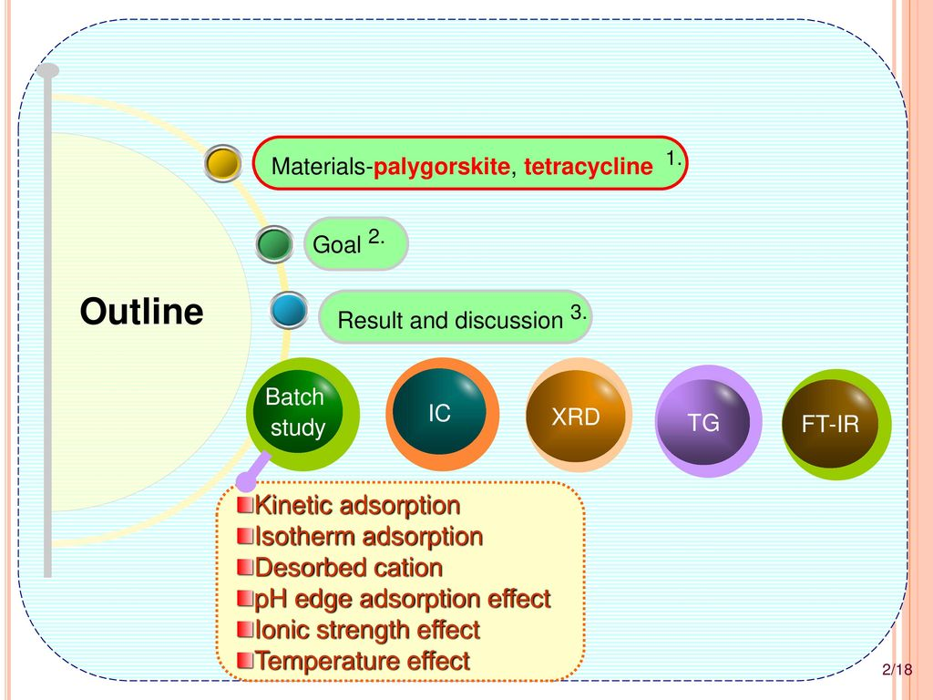 Materials-palygorskite, tetracycline ppt download