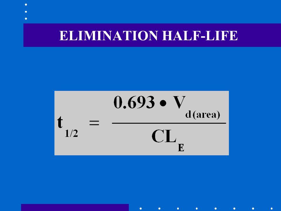 ELIMINATION HALF-LIFE