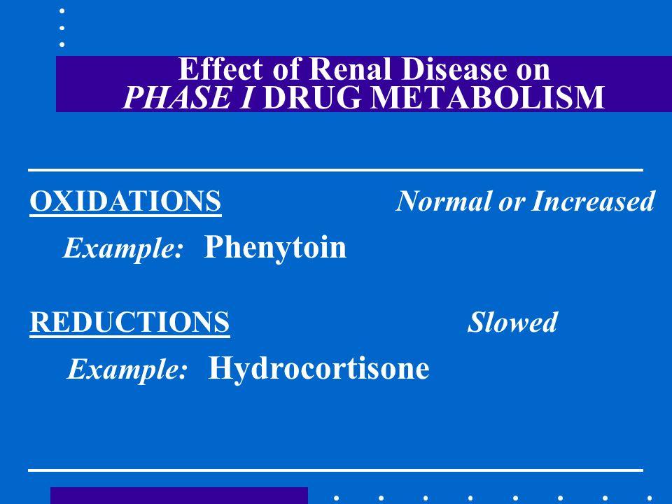 Effect of Renal Disease on PHASE I DRUG METABOLISM