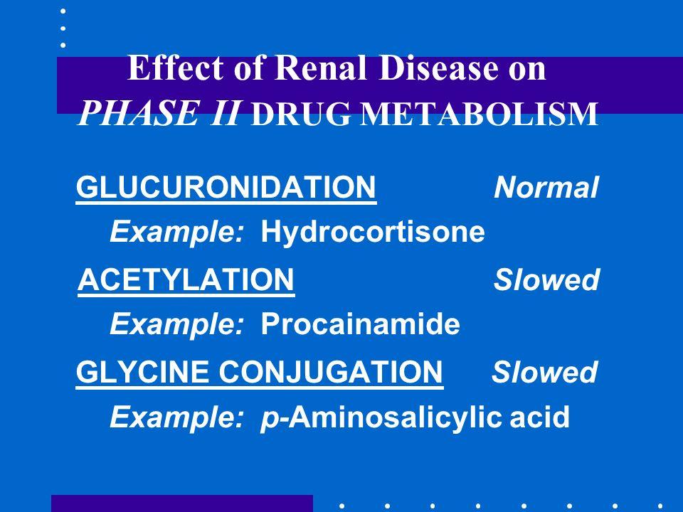 Effect of Renal Disease on PHASE II DRUG METABOLISM