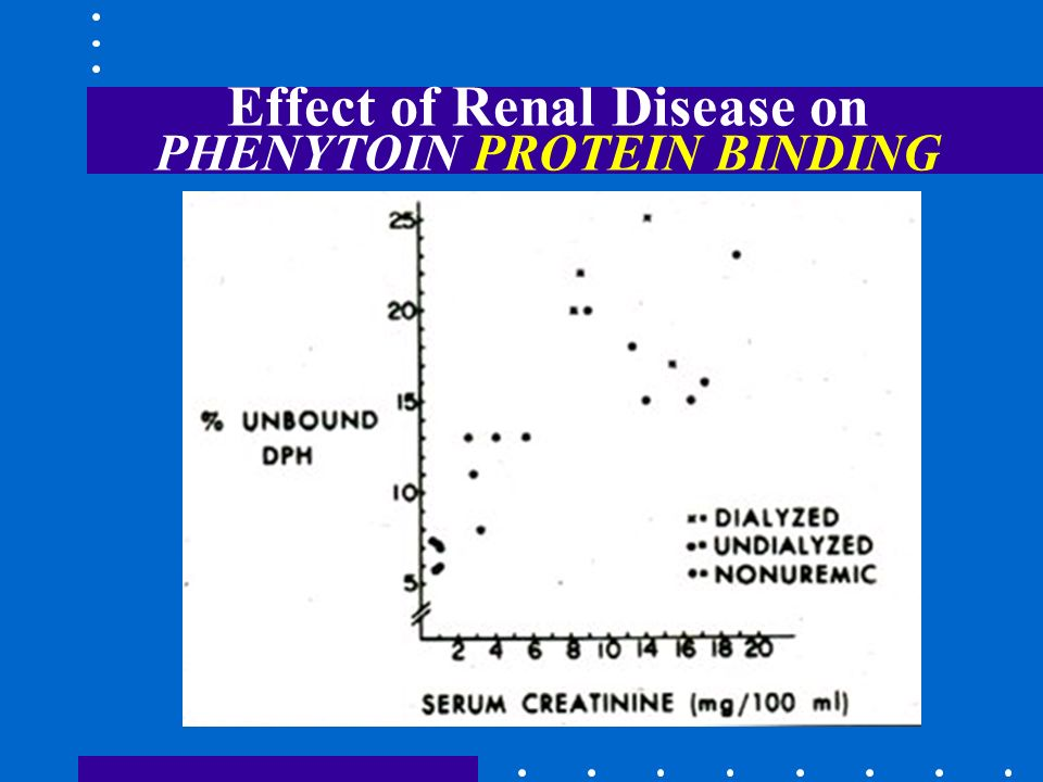 Effect of Renal Disease on PHENYTOIN PROTEIN BINDING