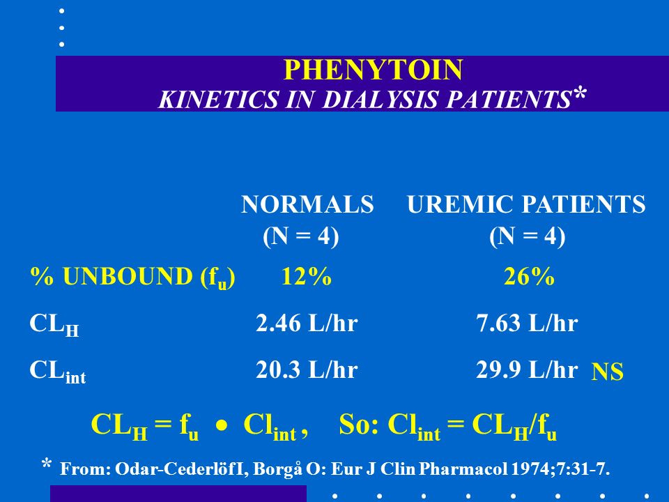 PHENYTOIN KINETICS IN DIALYSIS PATIENTS*