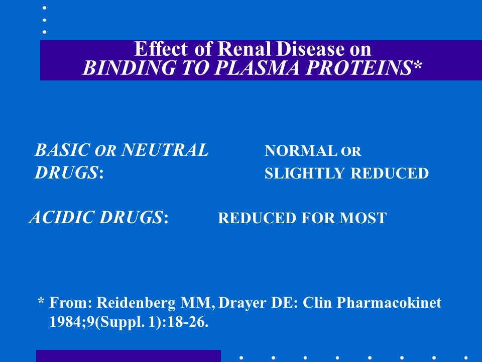 Effect of Renal Disease on BINDING TO PLASMA PROTEINS*