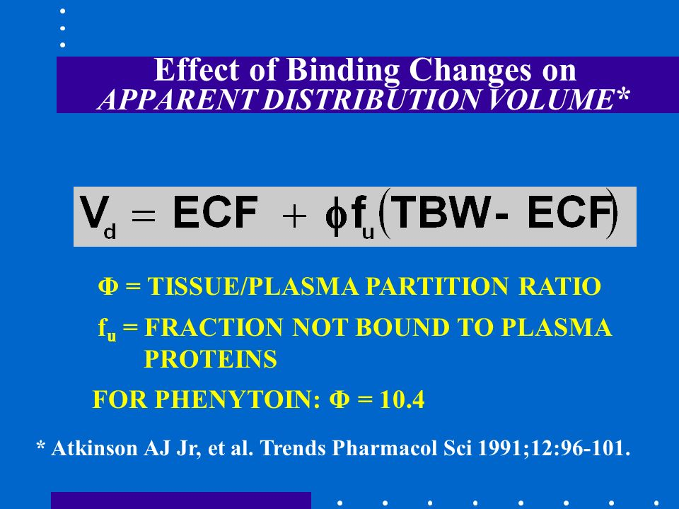 Effect of Binding Changes on APPARENT DISTRIBUTION VOLUME*