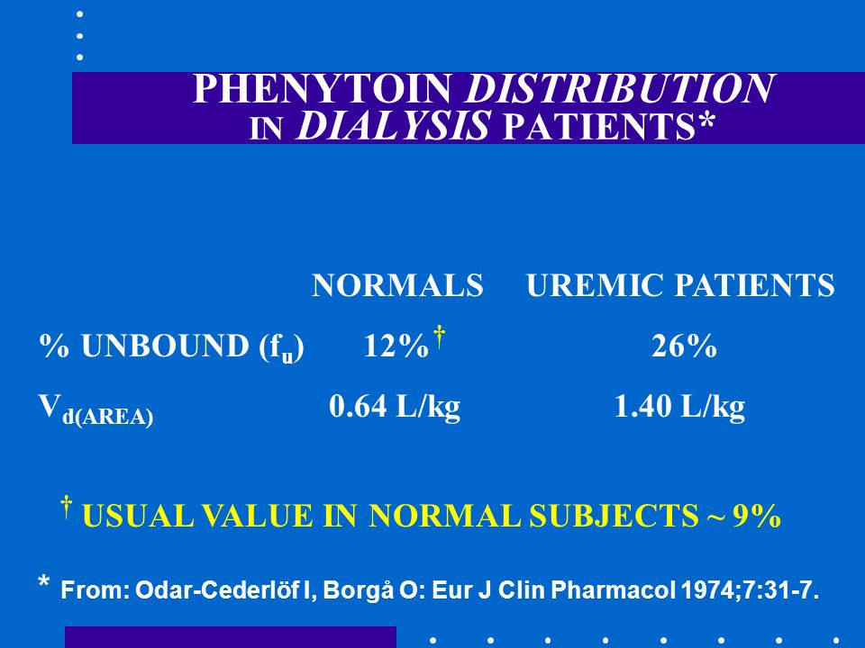 PHENYTOIN DISTRIBUTION IN DIALYSIS PATIENTS*