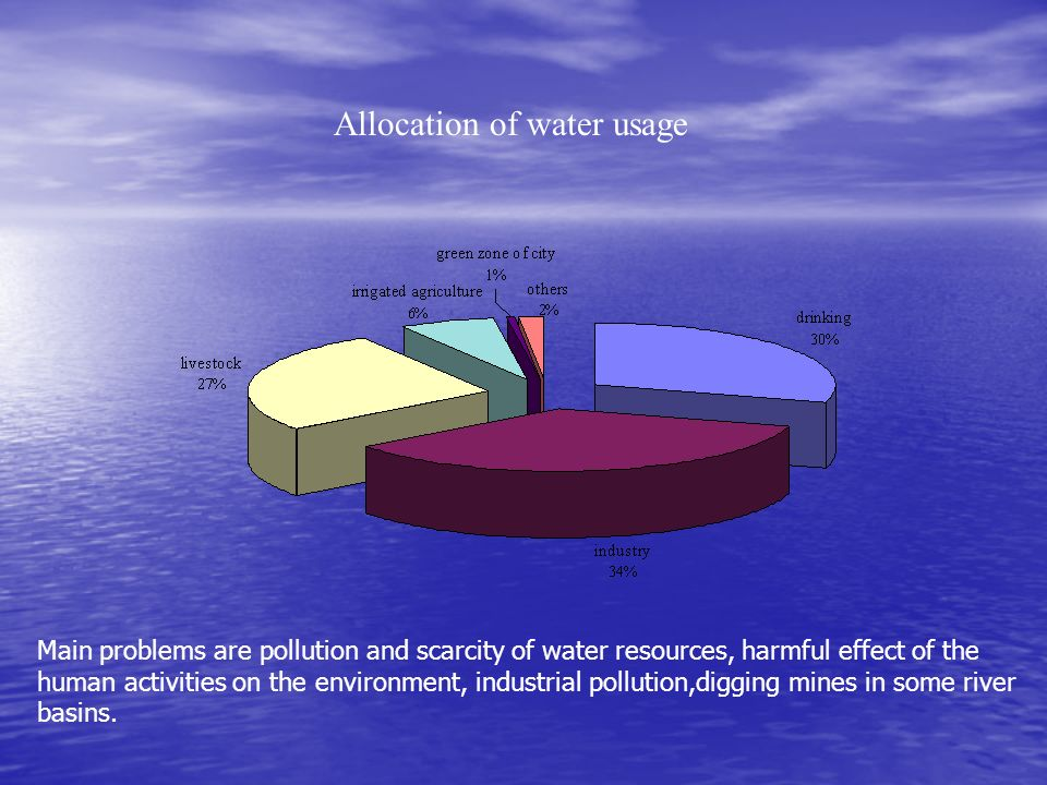 Allocation of water usage